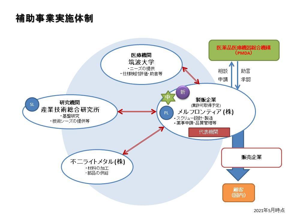 30-215_consortium_202107.jpg